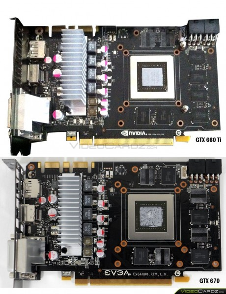 NVIDIA GeForce GTX 660 Ti
