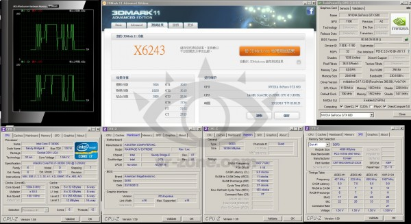 NVIDIA GeForce GTX 680 2-way SLI