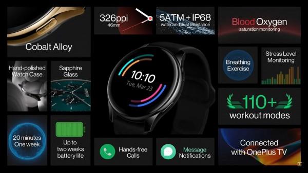 OnePlus Watch, смарт-часы