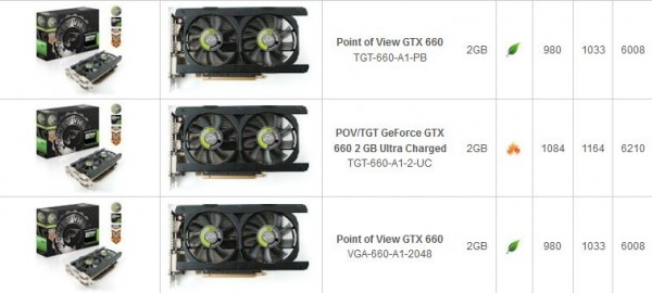 Point of View GeForce GTX 660