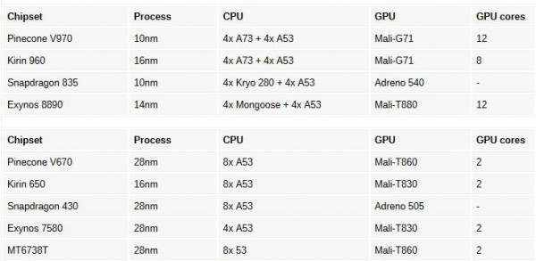 Xiaomi Pinecone V670