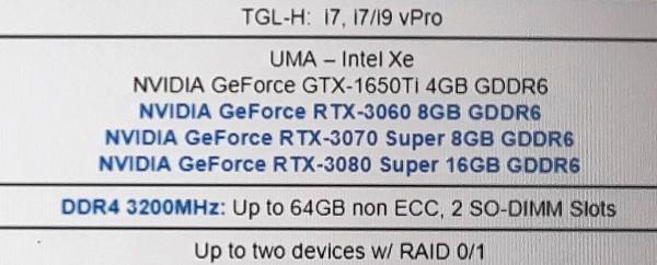 GeForce RTX 3070 SUPER Laptop и RTX 3080 SUPER Laptop