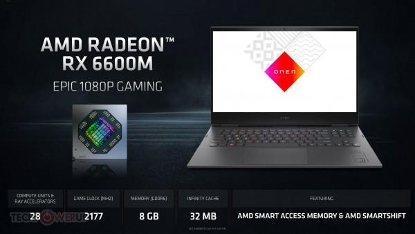 AMD Radeon RX 6800M, RX 6700M и RX 6600M