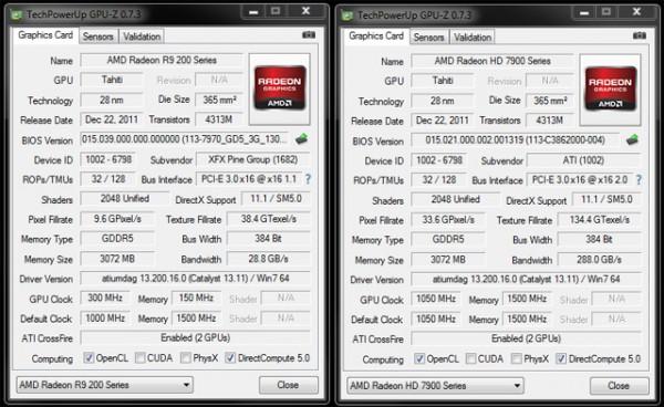 AMD Radeon R9 280X CrossFire