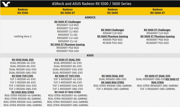 Radeon RX 5600 XT, RX 5600, ASUS, ASRock