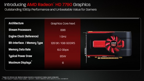 Radeon HD 7790 характеристики