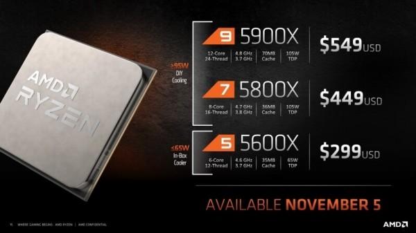 AMD Ryzen 5 5600