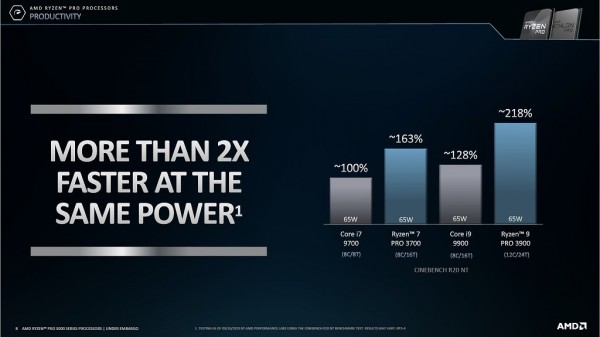 Ryzen 9 PRO 3900, Ryzen 7 PRO 3700, Ryzen 5 PRO 3600, Ryzen 3 PRO 3200GE, Ryzen 3 PRO 3200G, Ryzen 5 PRO 3400GE, Ryzen 5 PRO 3400G, AMD, Athlon PRO 300GE