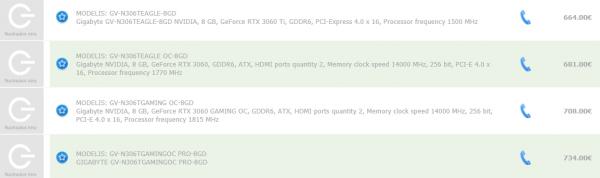 Gigabyte GeForce RTX 3060 Ti