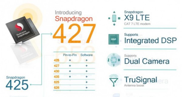 Qualcomm Snapdragon 427