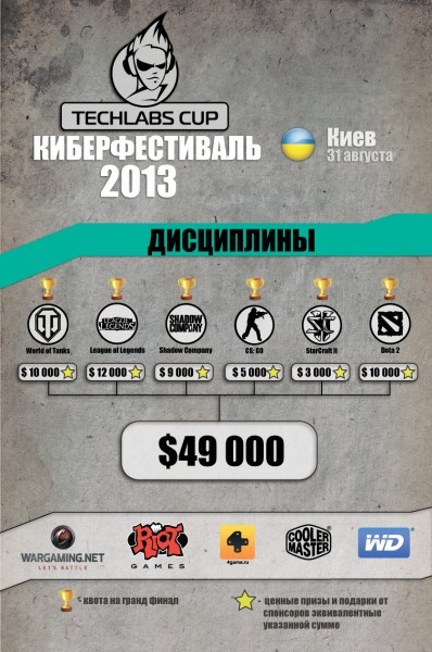 Game contest 1