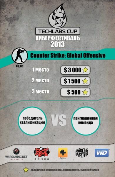 Game contest 2