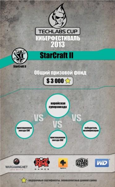 Game contest 3