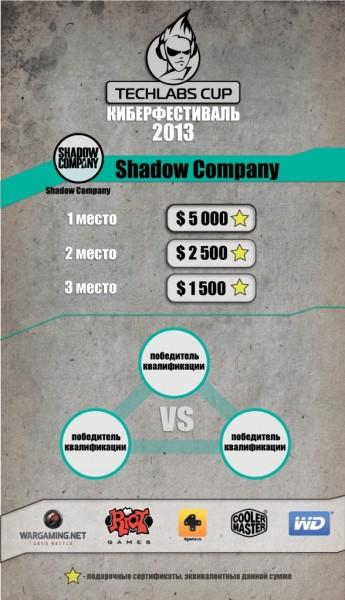 Game contest 4