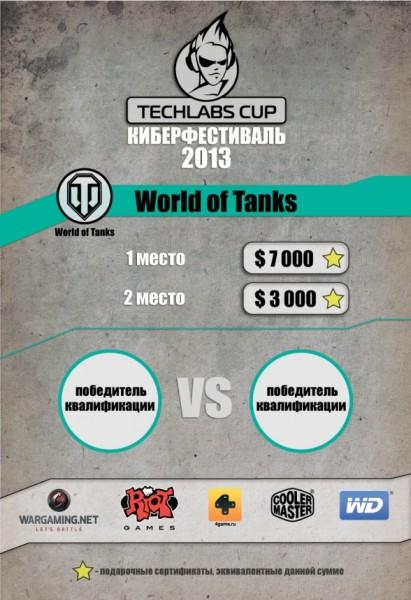 Game contest 5