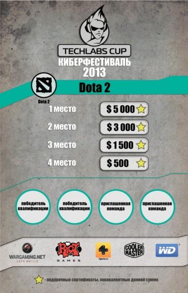 Game contest 6