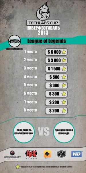 Game contest 7