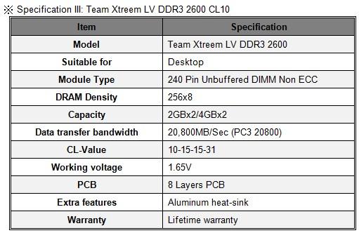 Team Group Xtreem LV Series