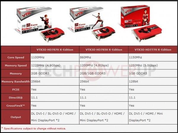 VTX3D X-Edition Radeon