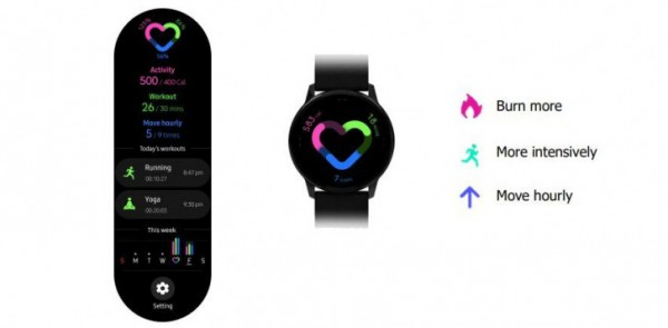 Samsung, Galaxy Watch Active