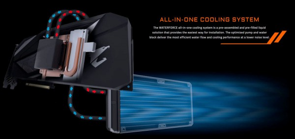 Gigabyte GeForce RTX 2080 Aorus Xtreme WaterForce (GV-N2080AORUSX W-8GC)