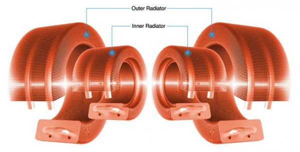 Zalman Reserator 3 MAX Dual Liquid