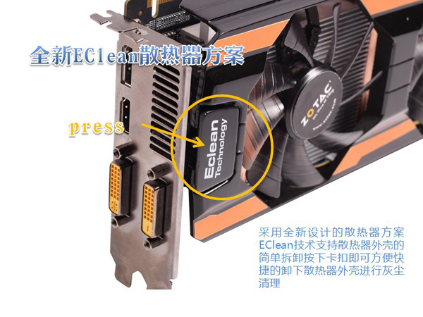 Zotac GeForce GTX 660 Thunderbolt Edition