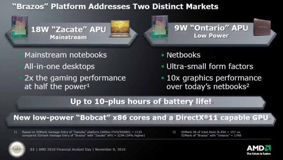 AMD Brazos
