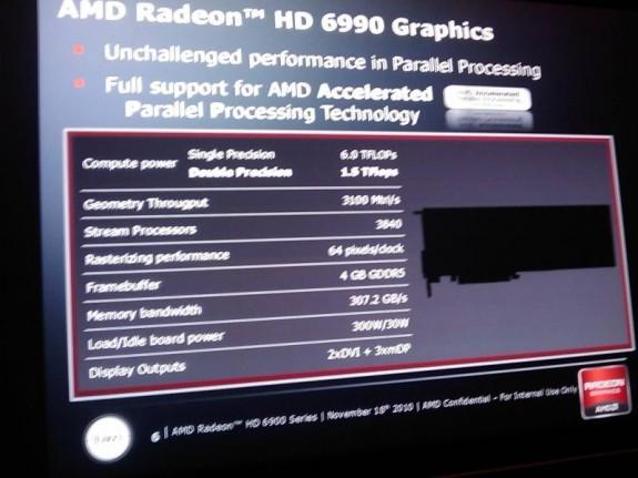 Слайд AMD Radeon HD 6990