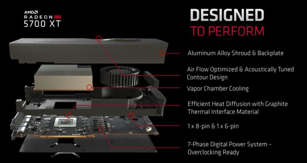 Radeon RX 5700, Radeon RX 5700 XT, AMD