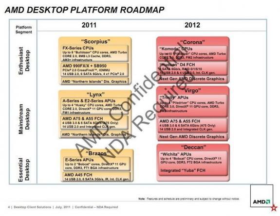Июльский роадмап десктопных процессоров AMD на 201112 года