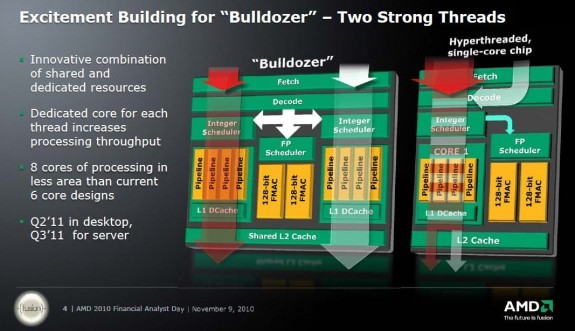 AMD Bulldozer