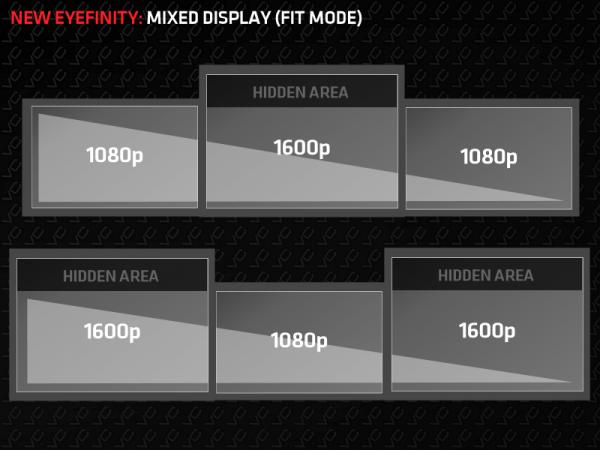 AMD Eyefinity 3.0