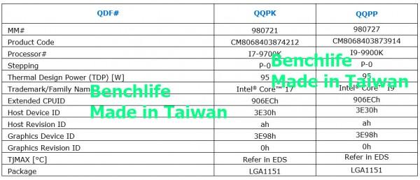 Core i7-9700K, Core i9-9900K