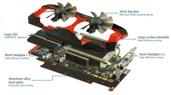 DURAPRO-GTX980Ti-6GB