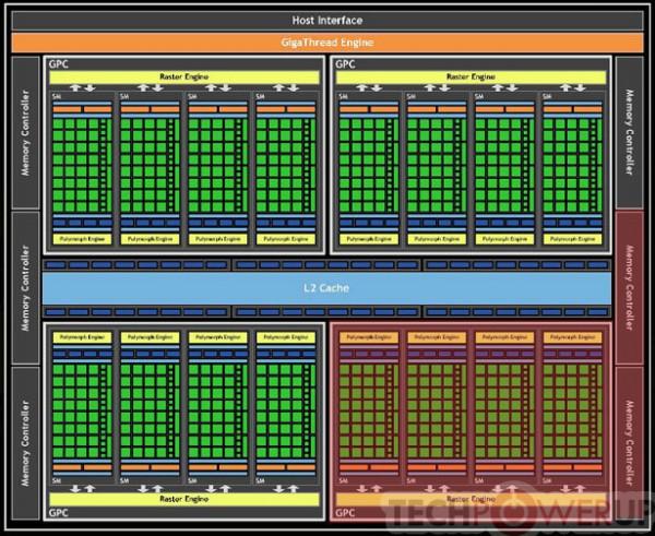 Схема GTX 460 с отключенными блоками