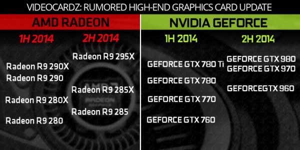 GeForce 900