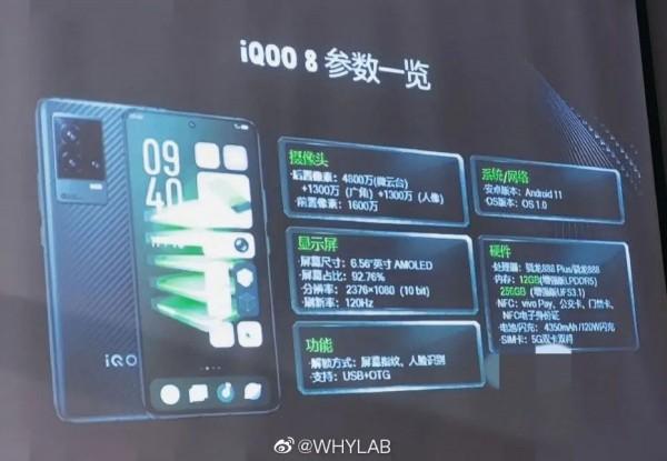iQOO 8 и iQOO 8 Pro