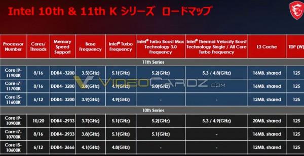Rocket Lake-S, Core i9-11900K, Core i7-11700K, Core i5-11600K