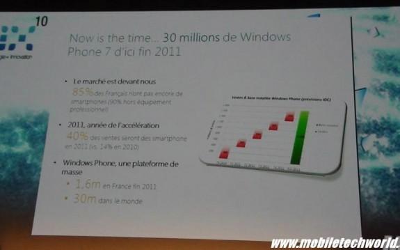 Слайд IDC, показаннй Microsoft на ReMIX