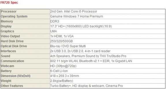 Спецификация ноутбука MSI FR720