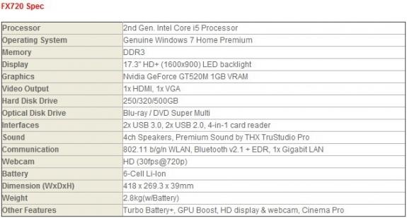 Спецификация ноутбука MSI FX720
