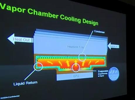 Презентация NVIDIA GeForce GTX 580