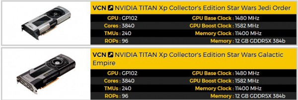 GeForce GTX TITAN Xp Collector's Edition