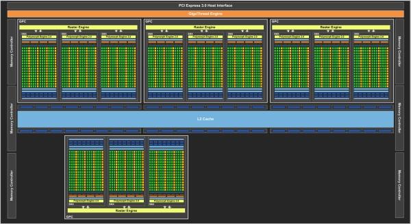 NVIDIA, GeForce, GTX 780