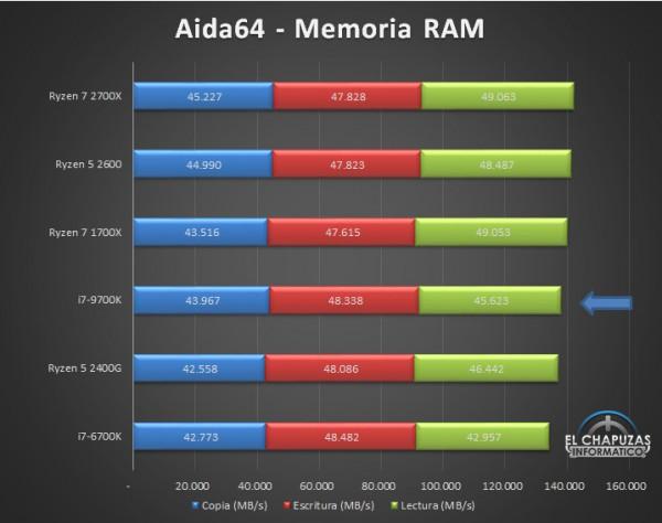 Core i7-9700K
