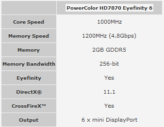PowerColor HD7870 Eyefinity 6