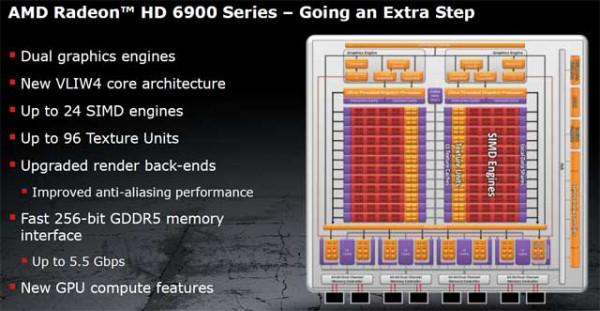 Видеокарты, AMD, Radeon, HD 6950, Radeon HD 6970