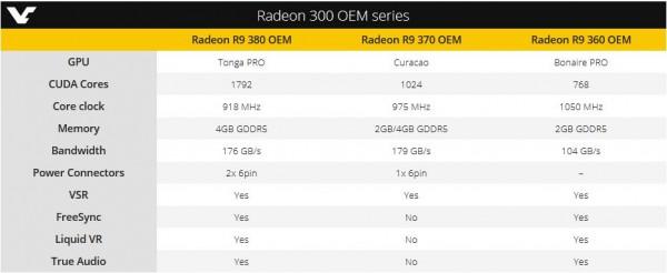 Radeon M300 Series