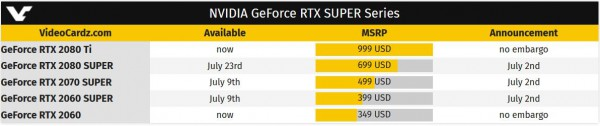 RTX 2060 Super, RTX 2070 Super, RTX 2080 Super, NVIDIA, GeForce